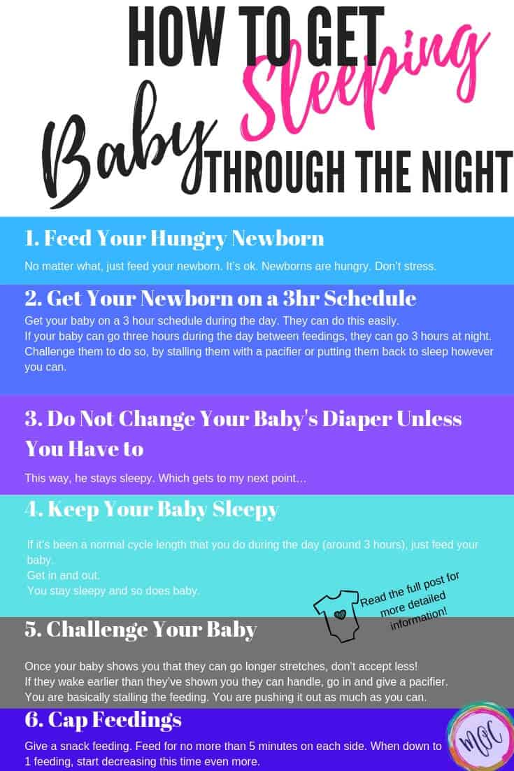 how to get baby sleeping through the night